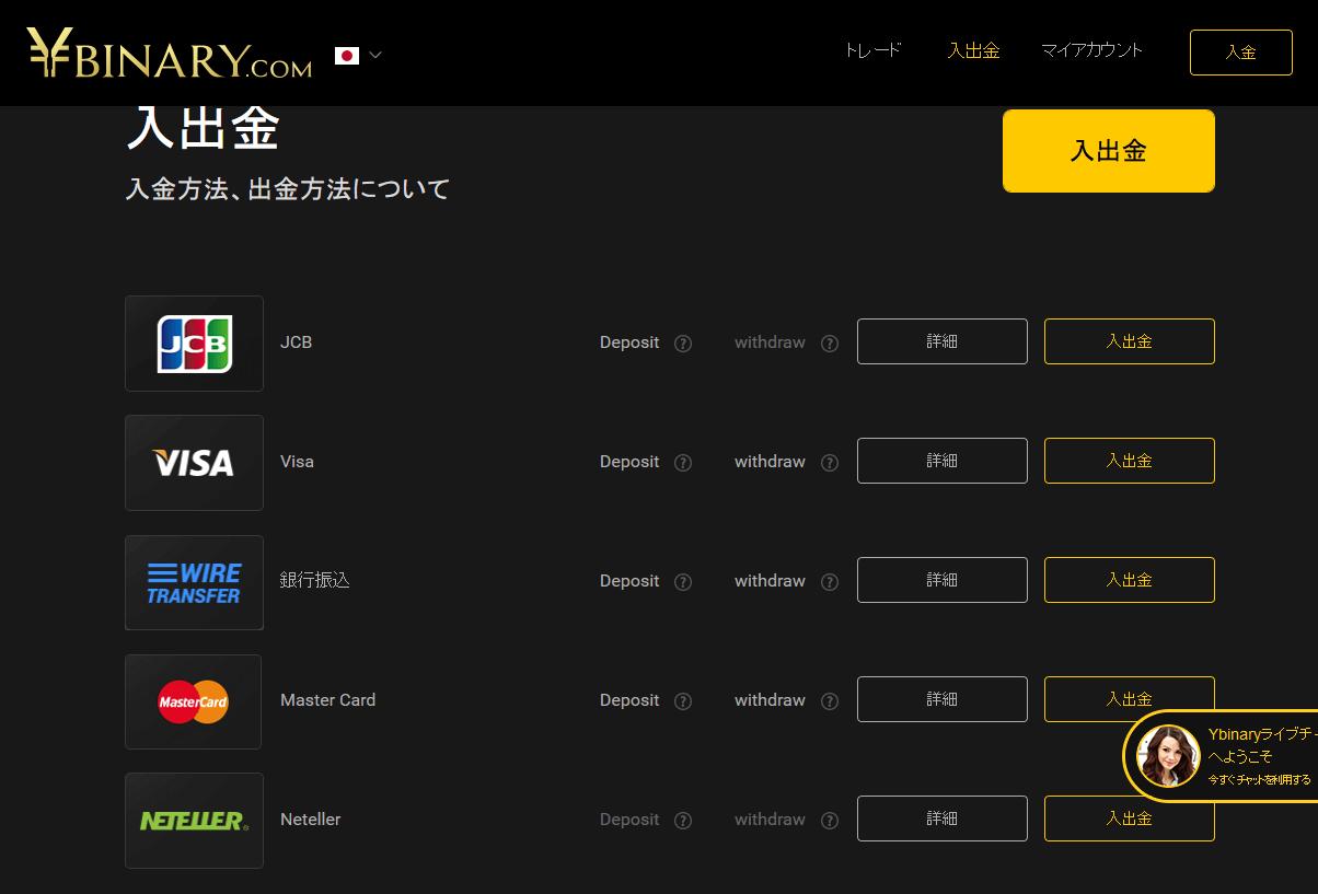 ワイバイナリー(Ybinary)入金手順2